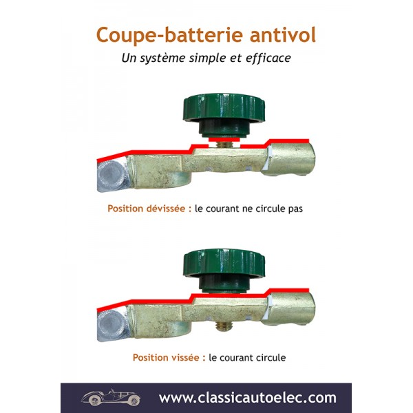 cosse de batterie antivol coupe batterie avec fusible. Black Bedroom Furniture Sets. Home Design Ideas